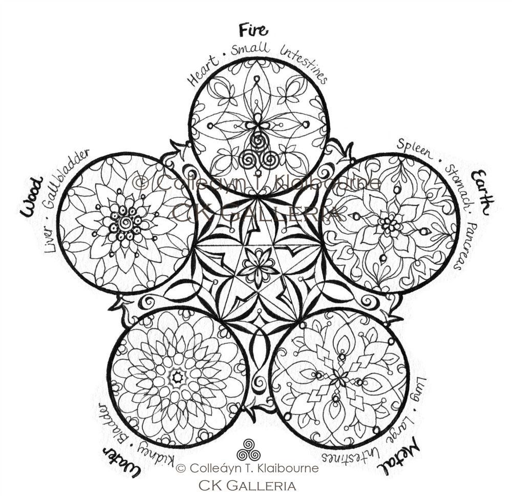 5 Element Mandala