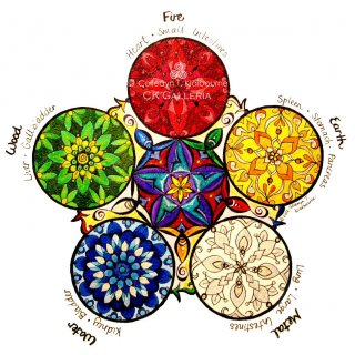 5 Element Mandala for Wellness & Balance